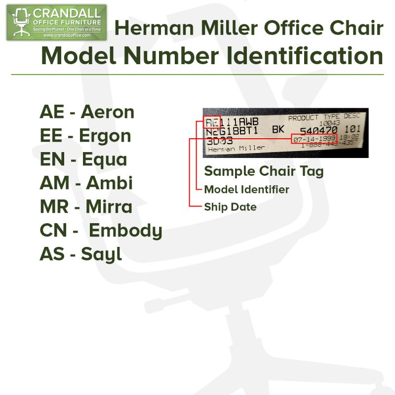 Herman Miller Office Chair Model Number Identification by Chair Tag