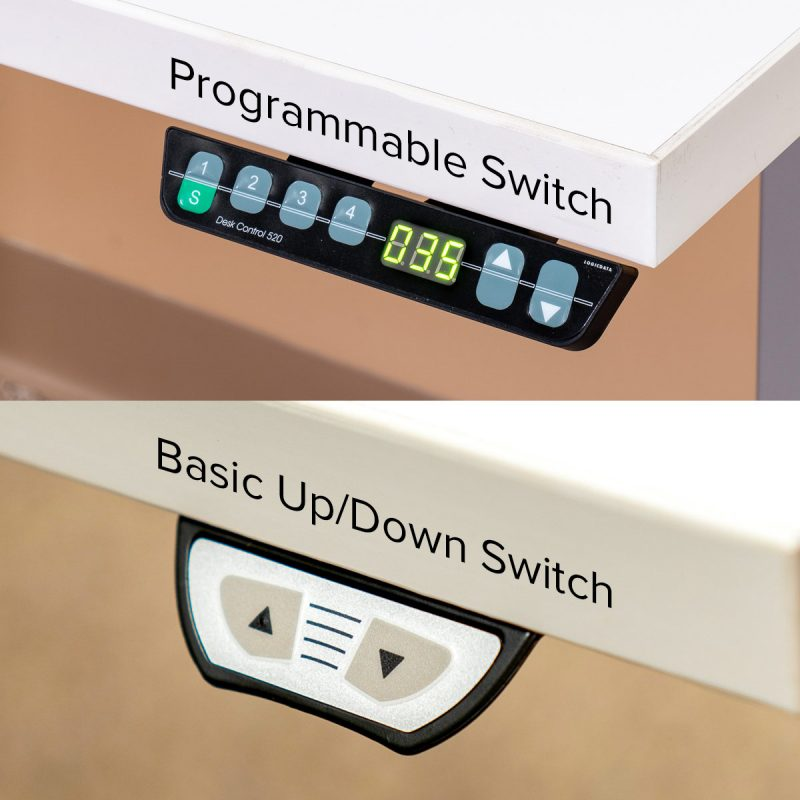 ErgomatIQ Desk Controller Options