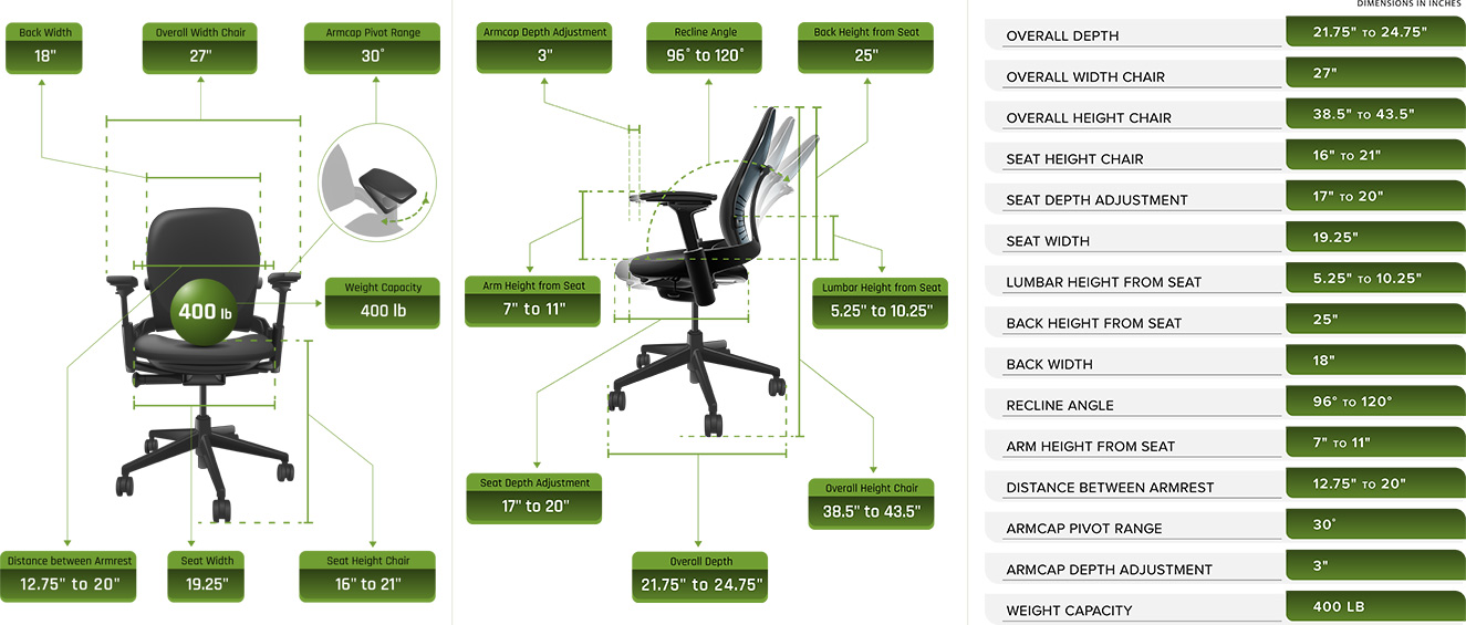 Crandall Office Steelcase V2 Leap Dimensions and Measurements