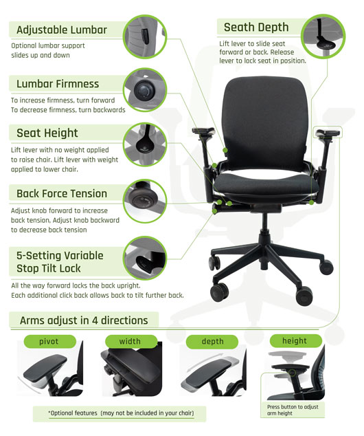 Crandall Office Steelcase V2 Leap Adjustment Guide